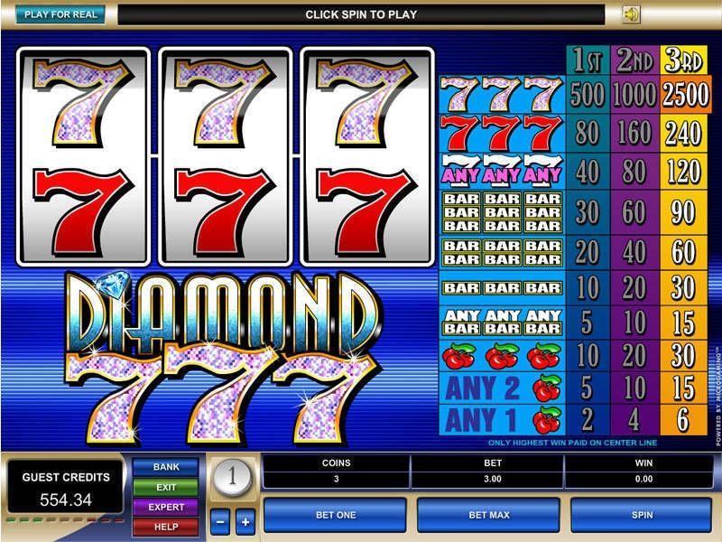 Игровые автоматы 777 bar азартные игры на android